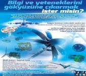Türk Havacılık Sanayii Mühendis ve Mühendis Adayları Arıyor